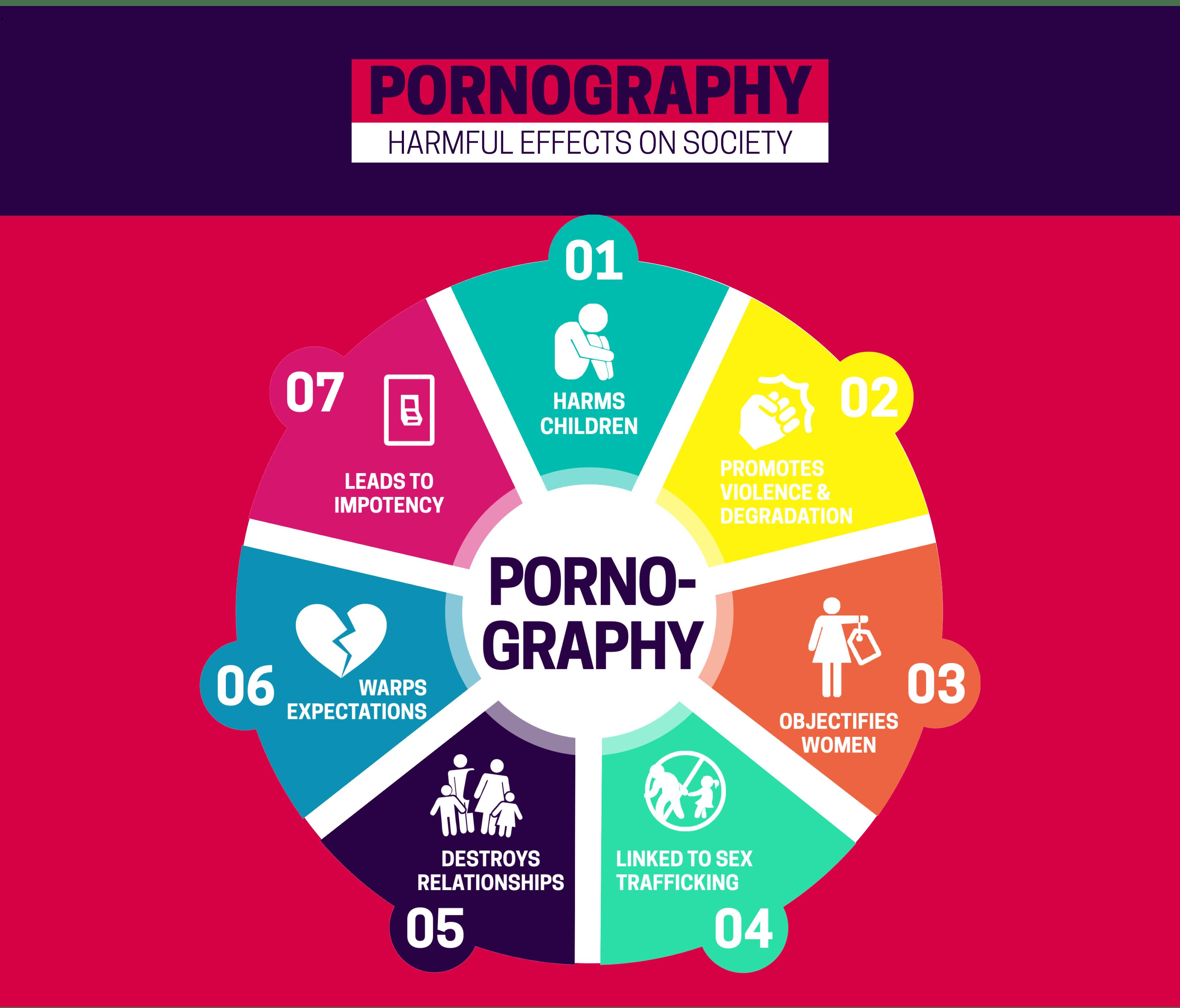 Auswirkungen von Pornografie auf Beziehungen, Israelischer jugendlich Nacktstrand